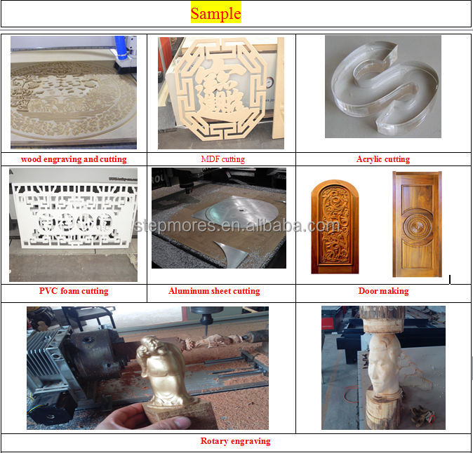 looking for new partner! SM2030 cnc wood router/ wood cnc engraving machine