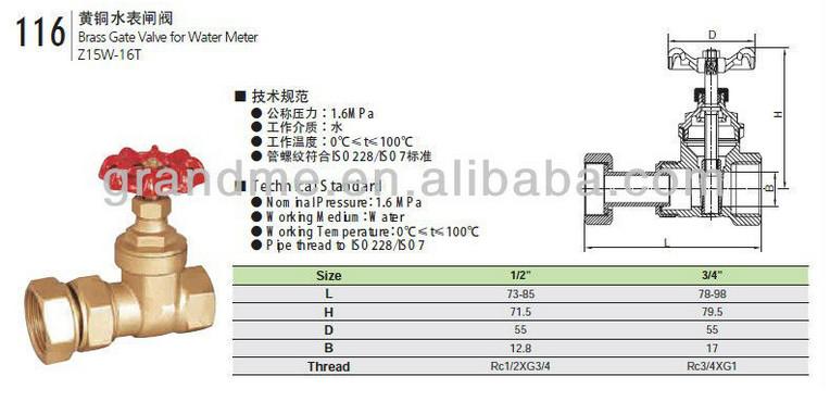 Brass Gate Valve China Supplier