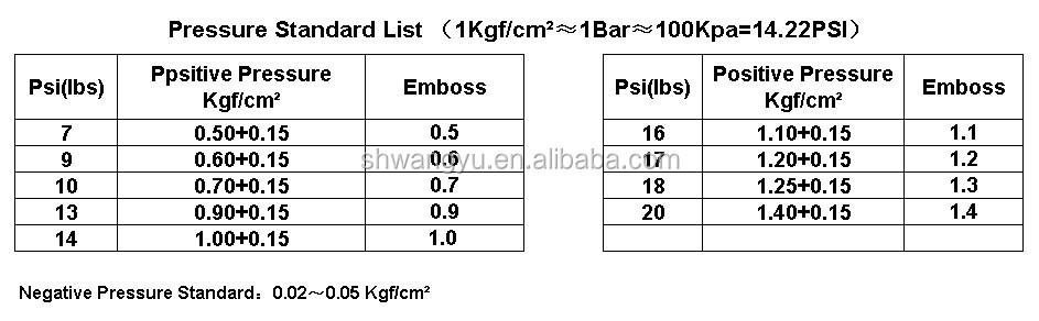 gmc engine sizes  gmc  free engine image for user manual