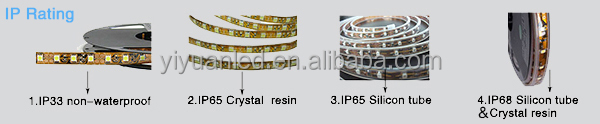 Wholesale led light DC12V 30leds/m continuous led strip 2.4W/m