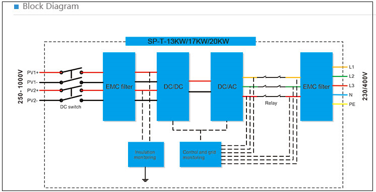 grid tie wiring diagram grid get free image about wiring diagram
