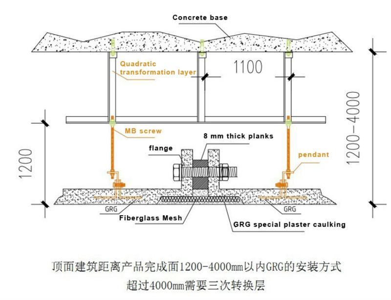 Roof Sheet Price Per Sheet Natural Gypsum Grg Plaster