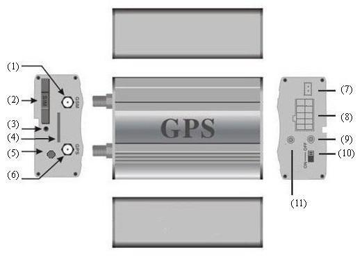 Gps installation wiring diagram get free image about wiring diagram