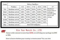 Наручные часы Stainless Steel  08000304