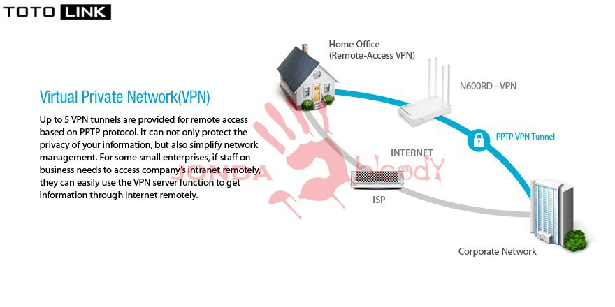 refused connection proxy server-18