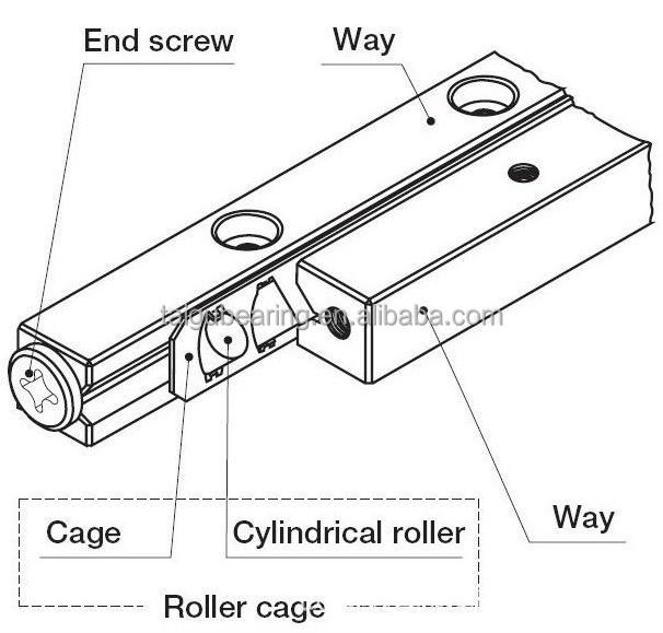 CRW6-600SL Chinese Cross Roller Slide