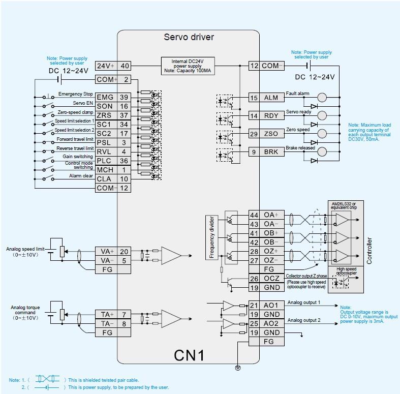 ac servo motor wiring diagram wiring diagrams torque control standard wiring jpg ng information servo motor x1pcs ht1rm4vflhcagofbxe jpg