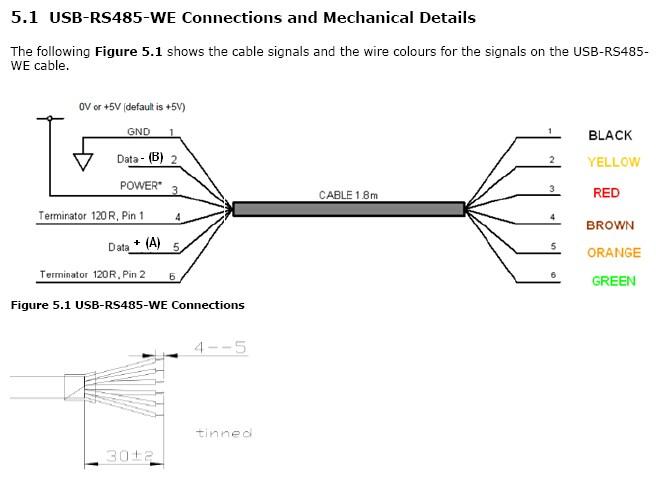 ftdi usb-rs485-we-1800-bt usb zu rs485 converter