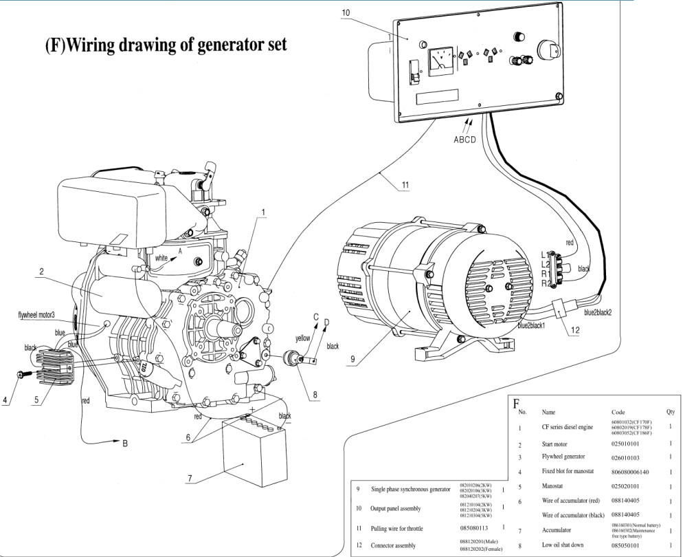 wiring diagram of a generator wiring image wiring generac rv generator wiring diagram images rv generator wiring on wiring diagram of a generator
