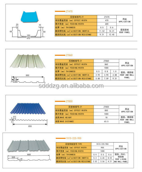 zinc color coated corrugated metal roof sheet sizes, View cheap metal roofing sheet, dongding ...