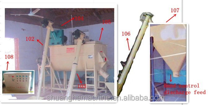 Poultry Feeding in Kenya Animal/poultry Feed Crusher