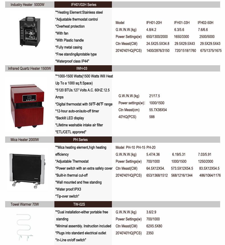 Hot sale 16' inch X Cross Base LED indicator light Electric stand fan