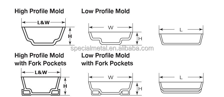 Aluminum Dross Molds Buy Dross Molds 2000 Lbs Dross Pan