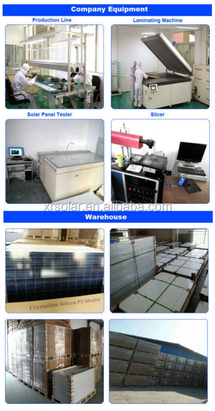High Efficiency TUV Crystalline Silicon Solar Module 100W Solar Panel