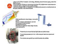 Источник света для авто XENCN h8 12V35W 2300K bmw e90