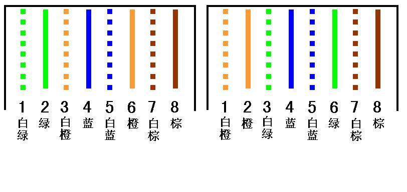 Купить H801RA; 4 порта salve ПРИВЕЛО контроллер пикселей; работа с компьютерной сети; поддержка макс 3412 пикселей; TTL (SPI) выходной сигнал (LED Studio)