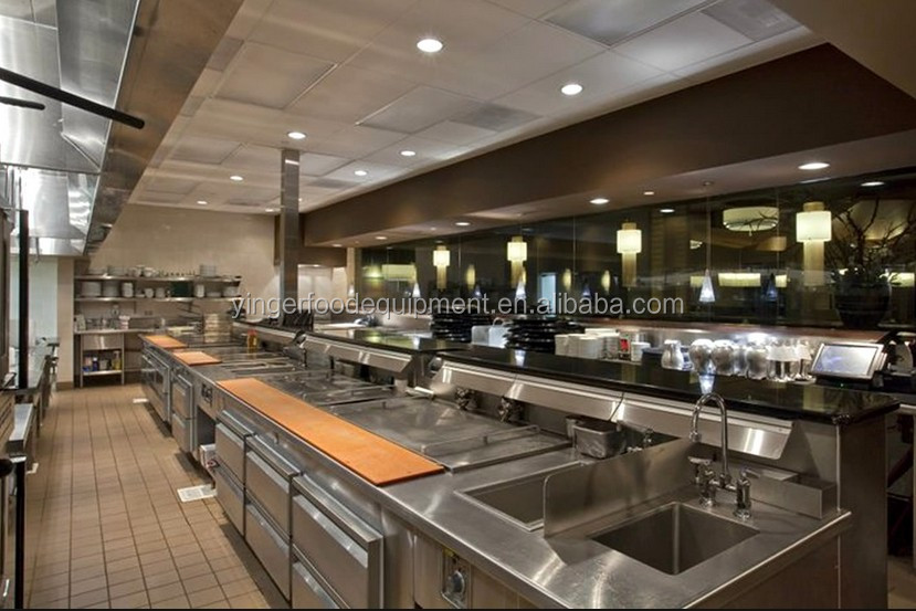Commercial Kitchen Design Principles