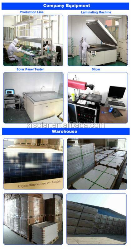 Meilleur prix par watt panneaux solaires