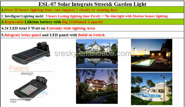 solar garden light , PIR Motion light,outdoor street light