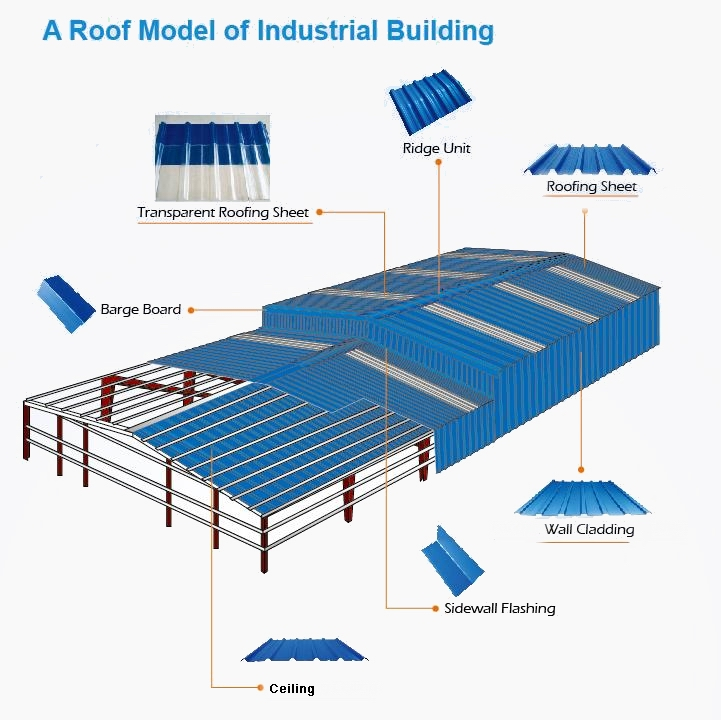 Alibaba manufacturer directory suppliers manufacturers for Names of roofing materials