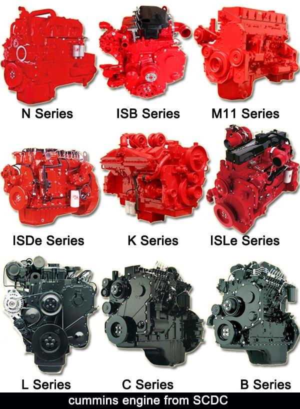 4BT-M,6BT5.9-M,6CTA8.3-M,6LTAA8.9-M,NTA885-M,KTA19-M,KTA38-M,KTA50-M for cummins marine engine