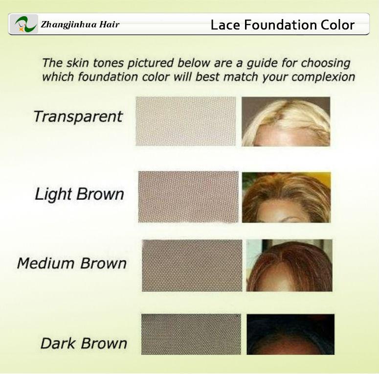 Как отрастить свои волосы под нарощенными волосами