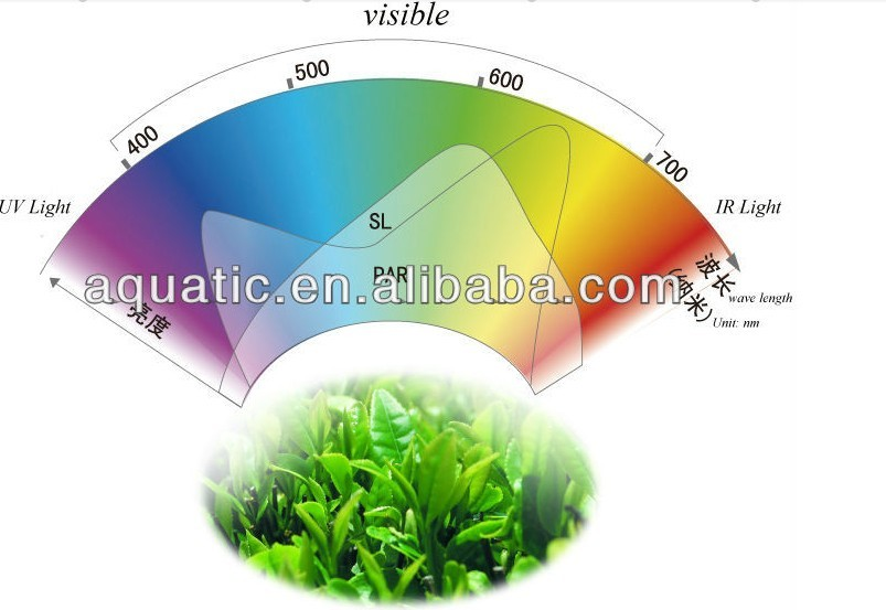 400w induction new led 130w grow light bulb for flowering