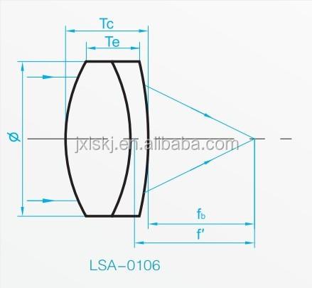 Achromatic Lens Optics Optical Achromatic Doublet