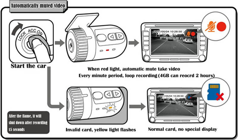 HD-Smallest-Car-DVR-Cam-recorder-instruction1.jpg