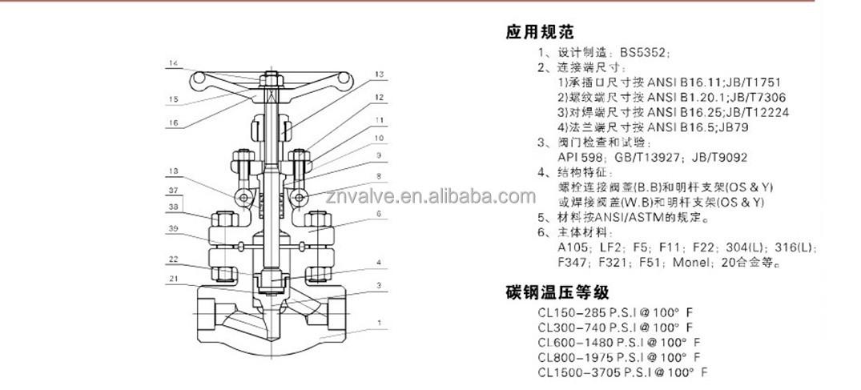 ASTM A105 WCB 800LB CLASS SW NPT Globe Valve