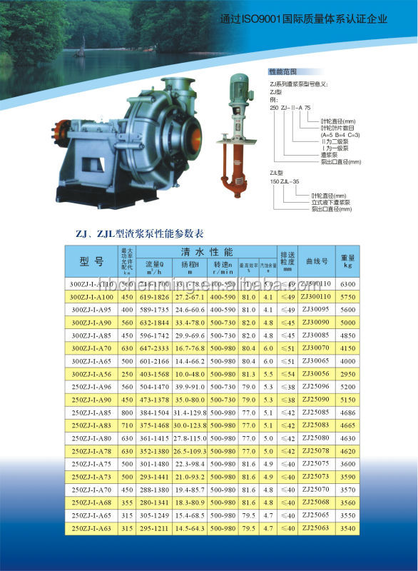 El ctrica de alta presi n bomba de agua efluente for Bombas de agua electricas de presion