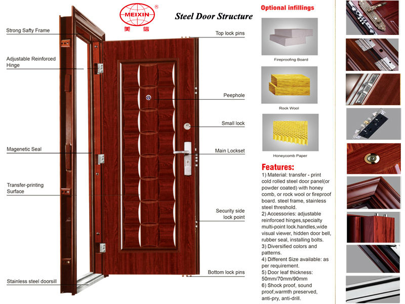 Lastest Design Security Steel Double Door Design View