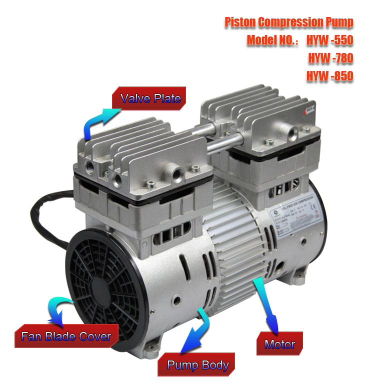 Electric Piston Motors For Air Pump From Ningbo Yinzhou Ruituo Motor Factory 1218837 On Motors