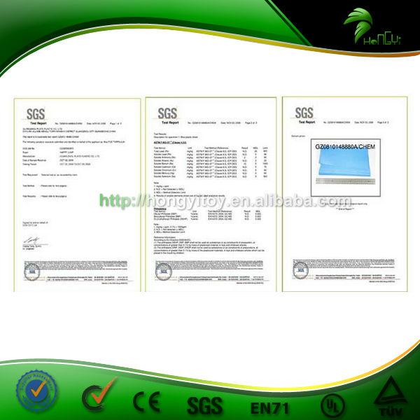 SGS test