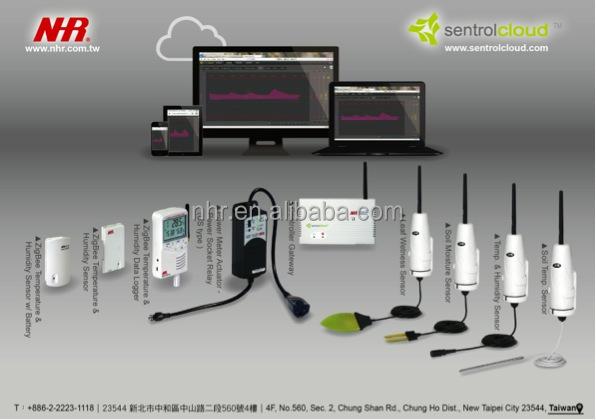 Alibaba shopping wifi ethernet gateway for zigbee