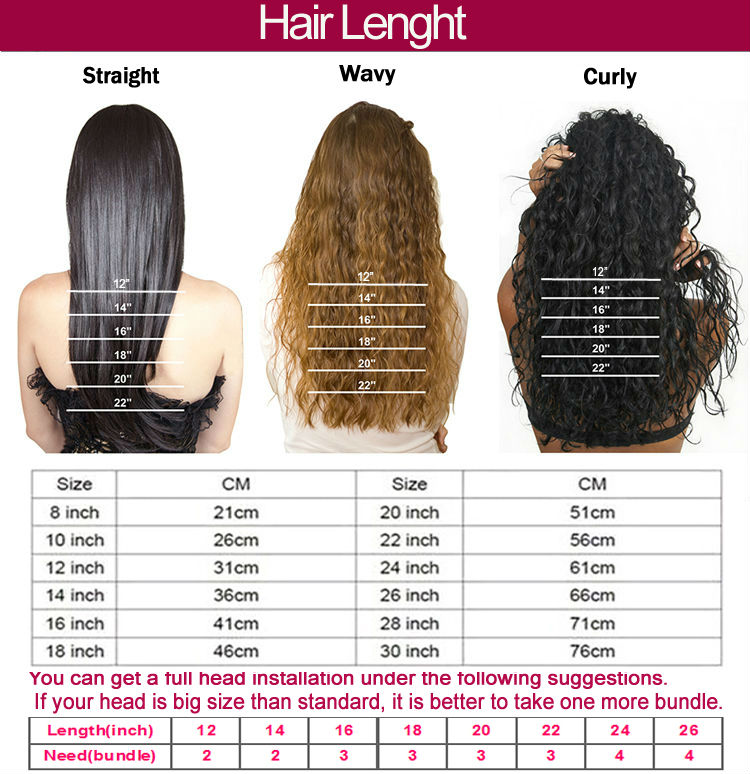Ombre Hair Extensions Rnice Hair Products 6a Peruvian Virgin Hair