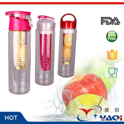 High Production Food Grade Wholesale Sports Filtered Water Bottle