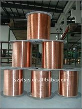 30% CCA wire , Copper Clad Aluminum Wire for voice coils inheadphones