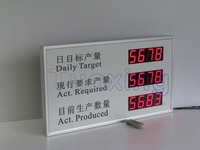 Production scoreboards with IR remotes