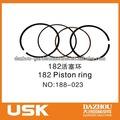 182 Generador anillo de pistón