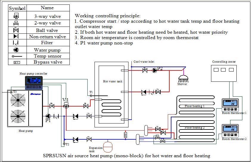 Economical Air Source Heat Pump 18kw  Heating Monoblock