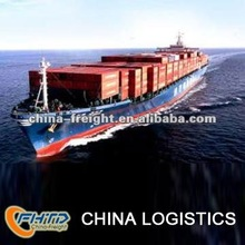 LCL Dangerous Cargo Transportation Service from Shunde