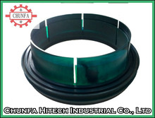 Protection Coil Sleeve for Steel Coil
