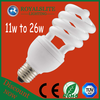 11w,26w CFL Bulb Manufacturer with CE,Rohs Certificate