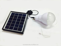 Solar Lamp Outdoor