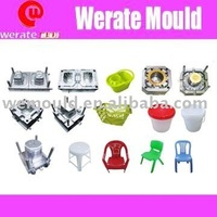 injection mould producer