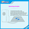 2015 china new electrical invention 6W air conditoner+cooling heating bed mattress=nice sleep used for four season