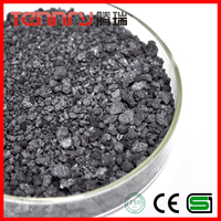 Green Petroleum Coke/CPC In Carbon