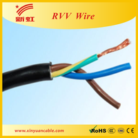 Hot used copper core cable and electrical wires 16mm for best sale