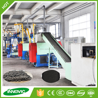 Used tire processing / tire recycling equipment prices